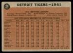 1962 Topps #24   Tigers Team Back Thumbnail