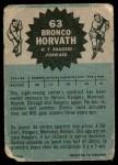 1962 Topps #63  Bronco Horvath  Back Thumbnail