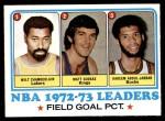 1973 Topps #155   -  Wilt Chamberlain / Matt Guokas / Kareem Abdul-Jabbar NBA Field Goal Pct. Leaders Front Thumbnail