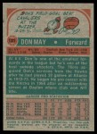 1973 Topps #131  Don May  Back Thumbnail