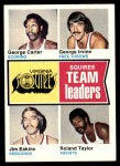 1974 Topps #230   -  Jim Eakins / Roland Taylor / George Irvine / George Carter Squires Leaders Front Thumbnail