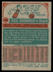 1973 Topps #55  Gail Goodrich  Back Thumbnail