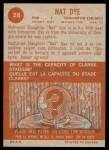 1963 Topps CFL #28  Nat Dye  Back Thumbnail