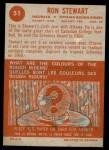 1963 Topps CFL #51  Ron Stewart  Back Thumbnail