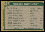 1980 Topps #238   -  Real Cloutier Nordiques Leaders Back Thumbnail