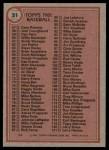 1981 Topps #31   Checklist Back Thumbnail