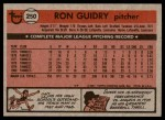 1981 Topps #250  Ron Guidry  Back Thumbnail