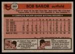 1981 Topps #297  Bob Bailor  Back Thumbnail