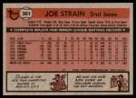 1981 Topps #361  Joe Strain  Back Thumbnail