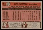 1981 Topps #477  Luis Gomez  Back Thumbnail