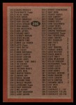 1983 Topps #396   Checklist 265-396 Back Thumbnail