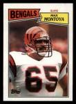 1987 Topps #193  Max Montoya  Front Thumbnail