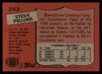 1987 Topps #262  Steve Pelluer  Back Thumbnail