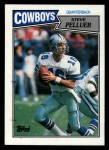 1987 Topps #262  Steve Pelluer  Front Thumbnail