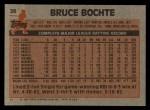 1983 Topps #28  Bruce Bochte  Back Thumbnail