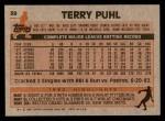 1983 Topps #39  Terry Puhl  Back Thumbnail