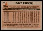 1983 Topps #205  Dave Parker  Back Thumbnail