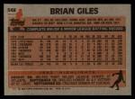 1983 Topps #548  Brian Giles  Back Thumbnail