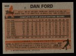 1983 Topps #683  Dan Ford  Back Thumbnail