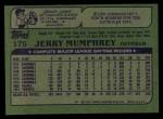 1982 Topps #175  Jerry Mumphrey  Back Thumbnail