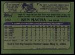 1982 Topps #282  Ken Macha  Back Thumbnail