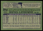1982 Topps #361  Rafael Landestoy  Back Thumbnail