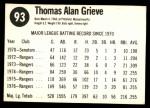 1977 Hostess #93  Tom Grieve  Back Thumbnail
