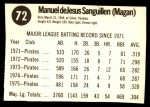 1976 Hostess #72  Manny Sanguillen  Back Thumbnail