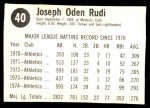 1975 Hostess #40  Joe Rudi  Back Thumbnail
