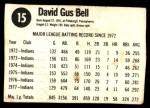 1978 Hostess #15  Buddy Bell  Back Thumbnail