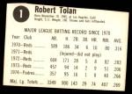 1975 Hostess #1  Bobby Tolan  Back Thumbnail
