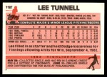 1983 Topps Traded #118 T Lee Tunnell  Back Thumbnail