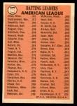 1966 Topps #216   -  Tony Oliva / Carl Yastrzemski / Vic Davalillo /  AL Batting Leaders Back Thumbnail