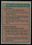 1975 Topps #191   -  Roy Campanella / Al Rosen 1953 MVPs Back Thumbnail