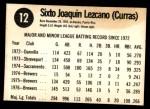 1977 Hostess #12  Sixto Lezcano  Back Thumbnail