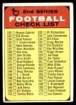1968 Topps #219 BLU  Checklist Front Thumbnail