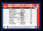 2003 Topps #340   -  Alex Rodriguez / Magglio Ordonez / Miguel Tejada AL RBI Leaders Back Thumbnail