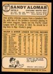 1968 Topps #541  Sandy Alomar  Back Thumbnail