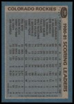 1981 Topps #50   -  Lanny McDonald Rockies Leaders Back Thumbnail