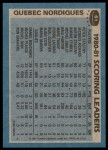 1981 Topps #61   -  Peter Stastny Nordiques Leaders Back Thumbnail