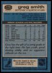 1981 Topps #112 W Greg Smith  Back Thumbnail