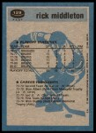 1981 Topps #129 E  -  Rick Middleton Super Action Back Thumbnail