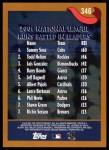 2002 Topps #346   -  Sammy Sosa / Todd Helton / Luis Gonzalez NL RBI Leaders Back Thumbnail