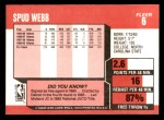 1989 Fleer #6  Spud Webb  Back Thumbnail