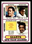 1980 Topps #94   Giants Leaders & Checklist Front Thumbnail