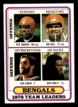1980 Topps #338   -  Pete Johnson / Don Bass / Dick Jauron / Gary Burley Bengals Leaders & Checklist Front Thumbnail