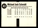 1977 Hostess #43  Mike Schmidt  Back Thumbnail