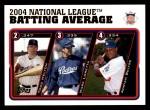2005 Topps #343   -  Todd Helton / Mark Loretta / Adrian Beltre NL Batting Leaders Front Thumbnail