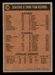 1972 Topps #156   Twins Team Back Thumbnail