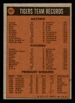 1972 Topps #487   Tigers Team Back Thumbnail